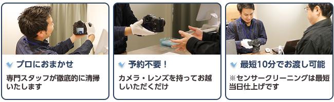 カメラのキタムラのカメラメンテナンスサービス